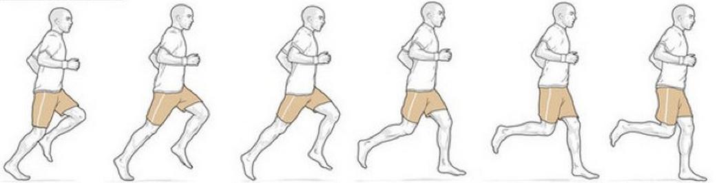маховая нога в беге