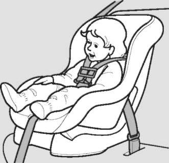 Детские удерживающие устройства